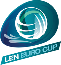 Image result for euro cup waterpolo