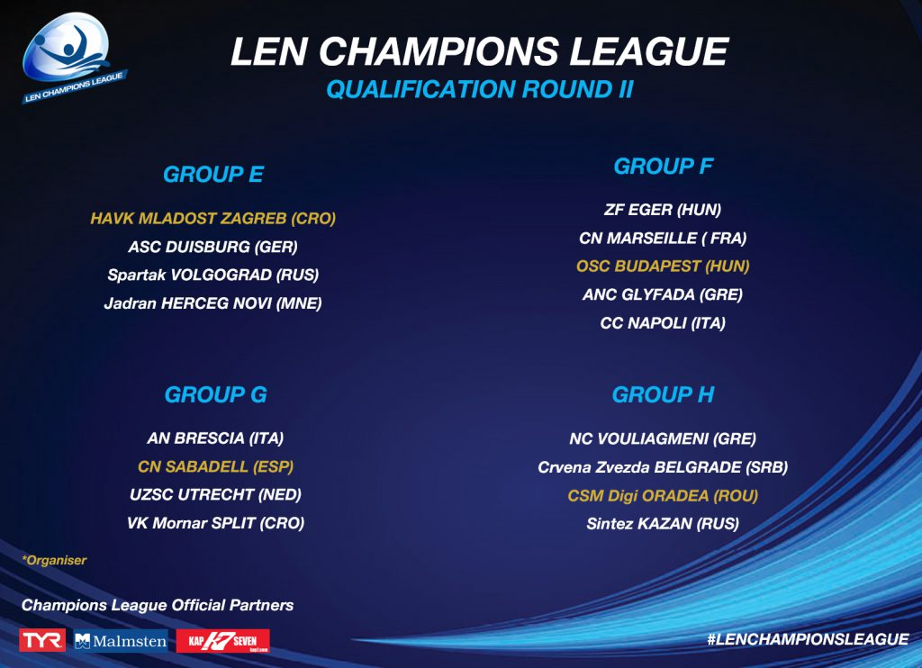 Champions League Qualification Round II LENeu